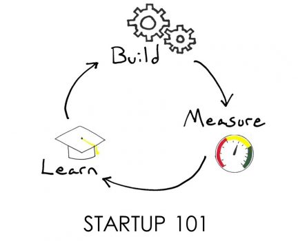 Start Up 101 – How to manage your Start-Up Enterprise?